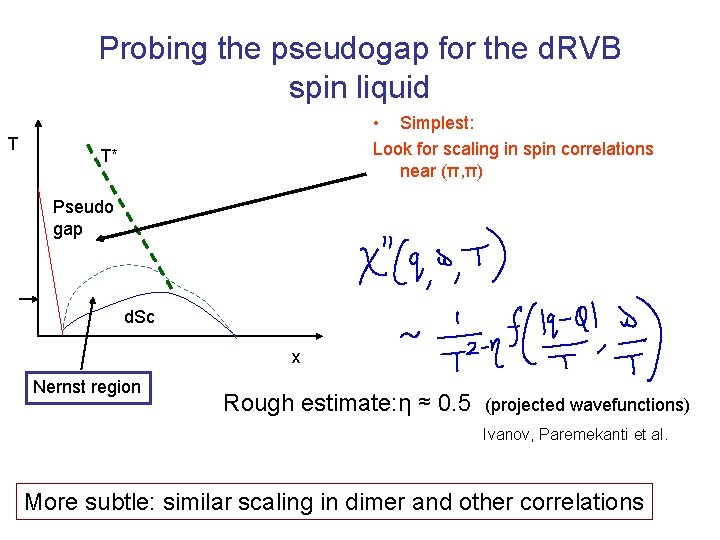 Probing the pseudogap for the d. RVB spin liquid T • Simplest: Look for
