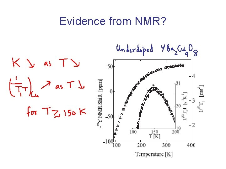 Evidence from NMR?