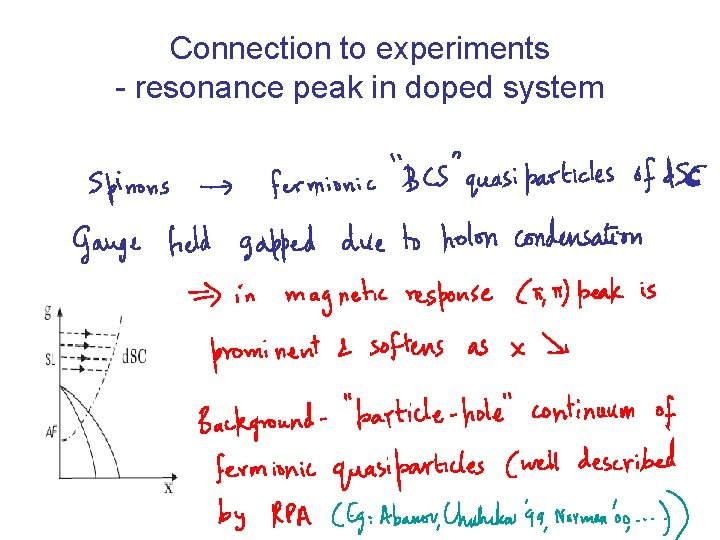 Connection to experiments - resonance peak in doped system