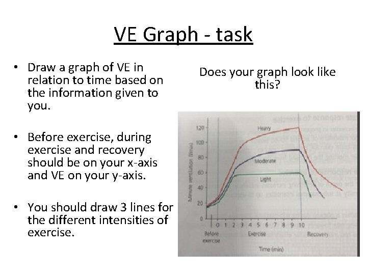 VE Graph - task • Draw a graph of VE in relation to time
