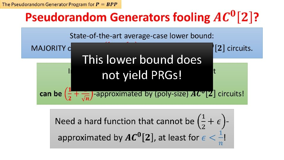 This lower bound does not yield PRGs!