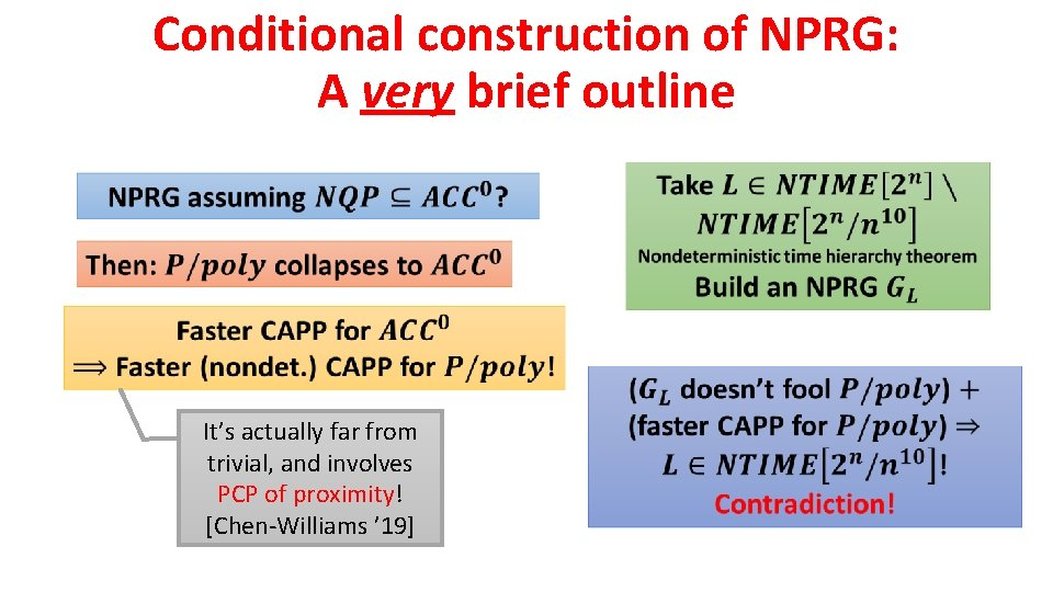 Conditional construction of NPRG: A very brief outline It's actually far from trivial, and