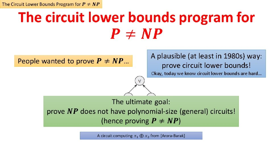 A plausible (at least in 1980 s) way: prove circuit lower bounds! Okay,
