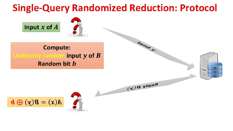 Single-Query Randomized Reduction: Protocol