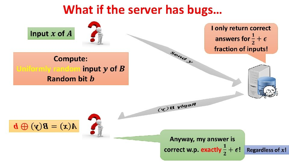 What if the server has bugs…