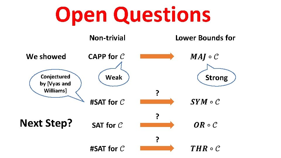Open Questions Non-trivial We showed Lower Bounds for Conjectured by [Vyas and Williams] Strong