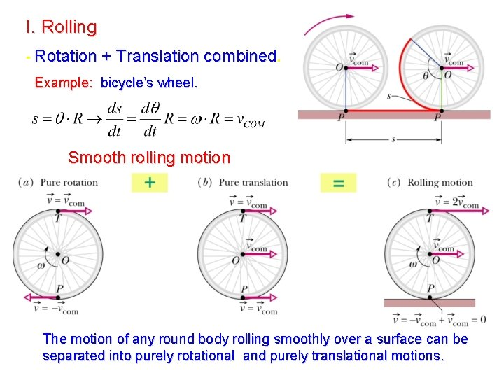 I. Rolling - Rotation + Translation combined. Example: bicycle's wheel. Smooth rolling motion The