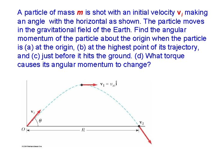 A particle of mass m is shot with an initial velocity vi making an