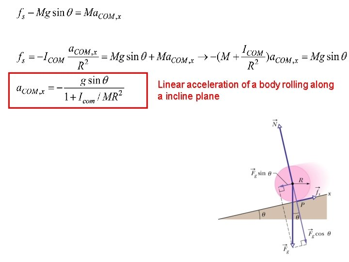 Linear acceleration of a body rolling along a incline plane