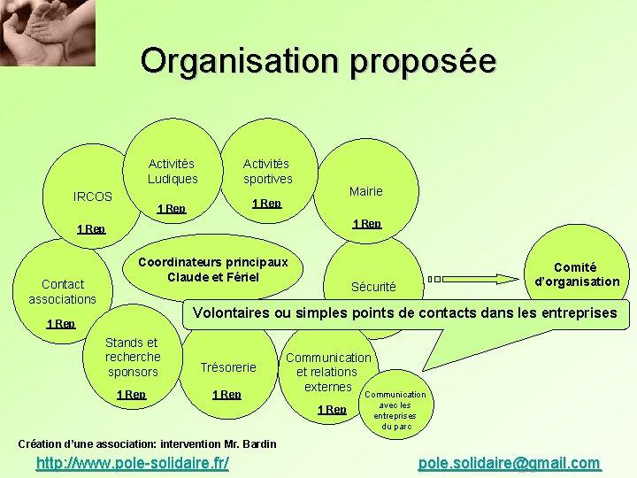 Organisation proposée IRCOS Activités Ludiques Activités sportives 11 Rep 1 Rep Mairie 1 Rep