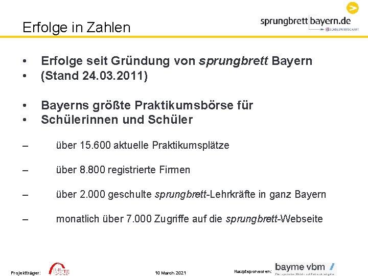 Erfolge in Zahlen • • Erfolge seit Gründung von sprungbrett Bayern (Stand 24. 03.