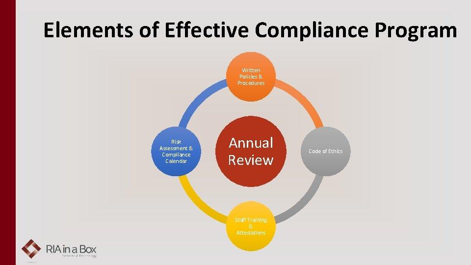 Elements of Effective Compliance Program Written Policies & Procedures Risk Assessment & Compliance Calendar