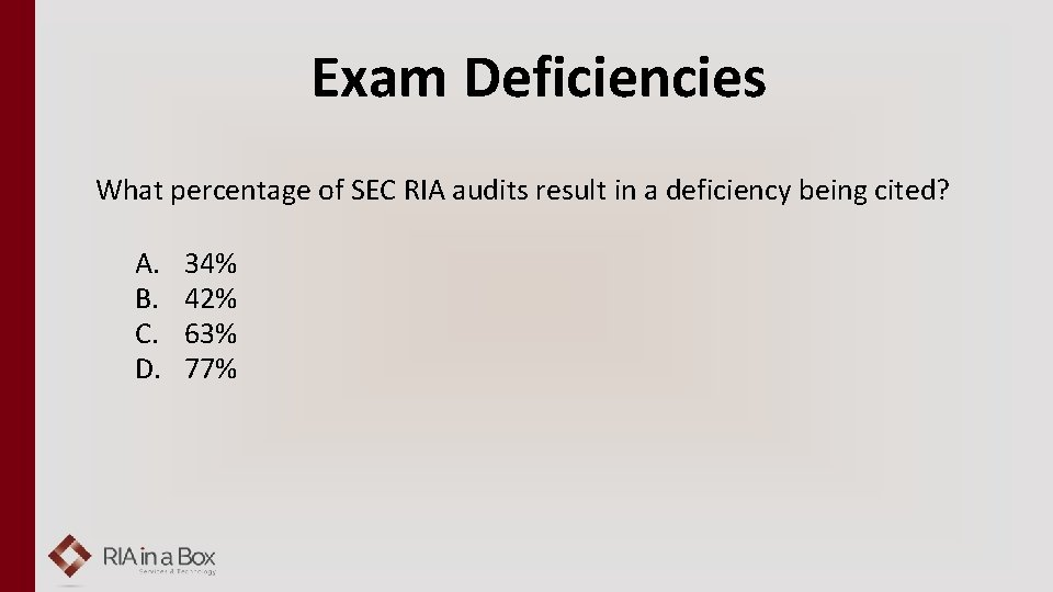 Exam Deficiencies What percentage of SEC RIA audits result in a deficiency being cited?