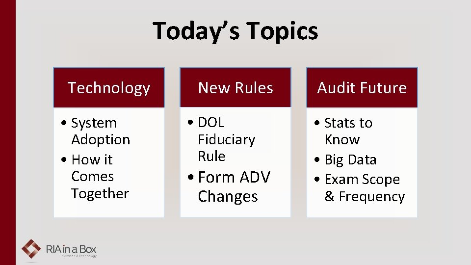 Today's Topics Technology • System Adoption • How it Comes Together New Rules •