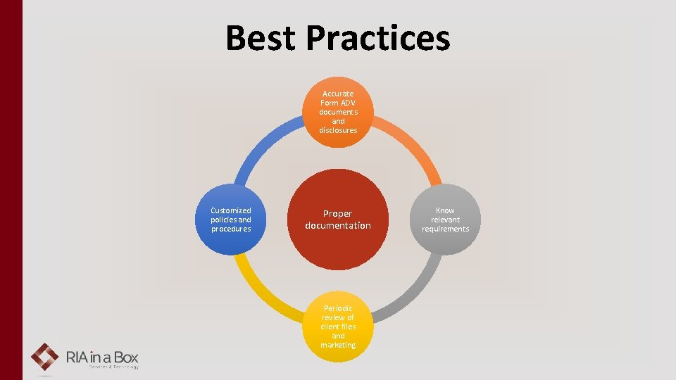Best Practices Accurate Form ADV documents and disclosures Customized policies and procedures Proper documentation