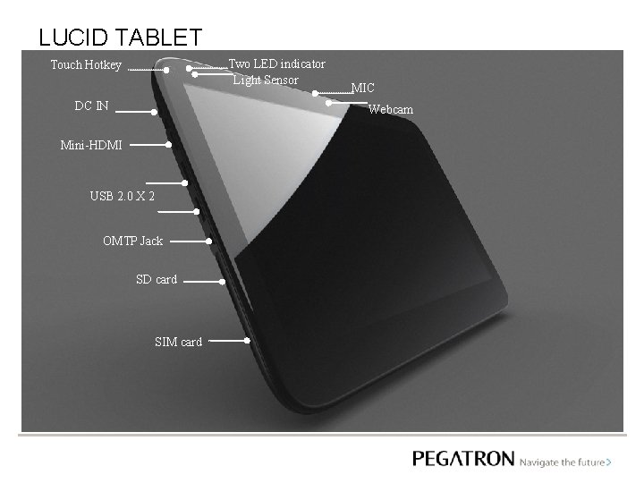 LUCID TABLET Two LED indicator Light Sensor Touch Hotkey DC IN MIC Webcam Mini-HDMI