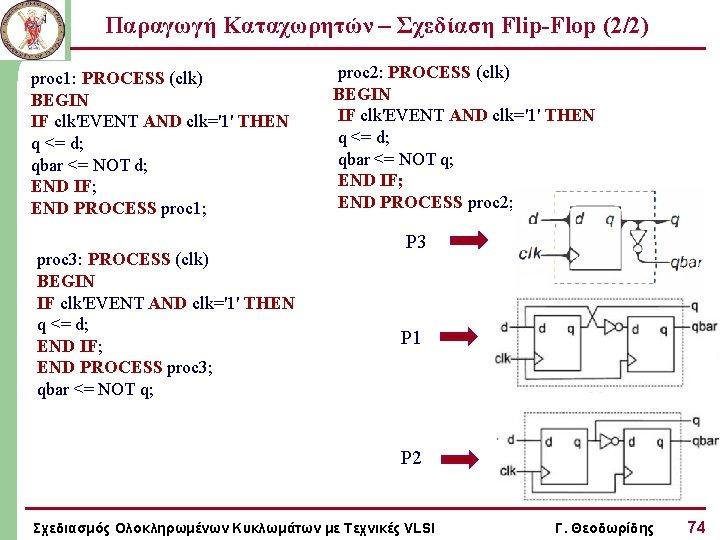 Παραγωγή Καταχωρητών – Σχεδίαση Flip-Flop (2/2) proc 1: PROCESS (clk) BEGIN IF clk'EVENT AND