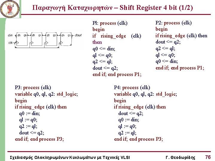 Παραγωγή Καταχωρητών – Shift Register 4 bit (1/2) Pl: process (clk) begin if rising_edge