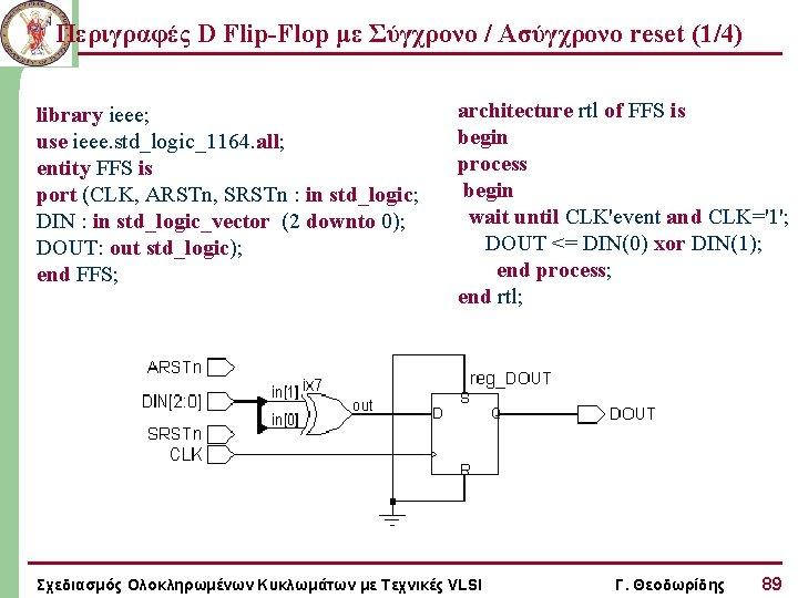 Περιγραφές D Flip-Flop με Σύγχρονο / Ασύγχρονο reset (1/4) library ieee; use ieee. std_logic_1164.