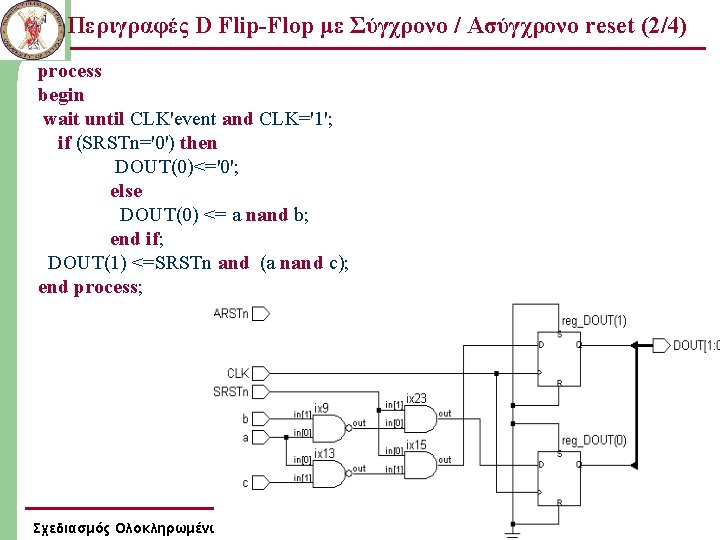Περιγραφές D Flip-Flop με Σύγχρονο / Ασύγχρονο reset (2/4) process begin wait until CLK'event