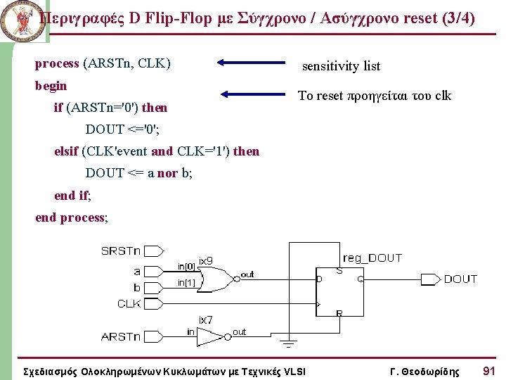Περιγραφές D Flip-Flop με Σύγχρονο / Ασύγχρονο reset (3/4) process (ARSTn, CLK) begin if