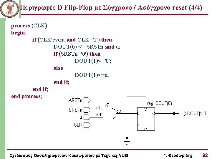 Περιγραφές D Flip-Flop με Σύγχρονο / Ασύγχρονο reset (4/4) process (CLK) begin if (CLK'event
