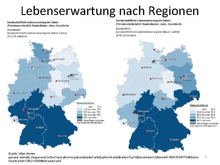 Lebenserwartung nach Regionen Quelle: https: //wwwgenesis. destatis. de/genesis/online? operation=ergebnistabelle. Karte&option=karte&karten. Typ=0&levelindex=2&levelid=1591378417345&dow nloadname=12621 -0004#abreadcrumb 7