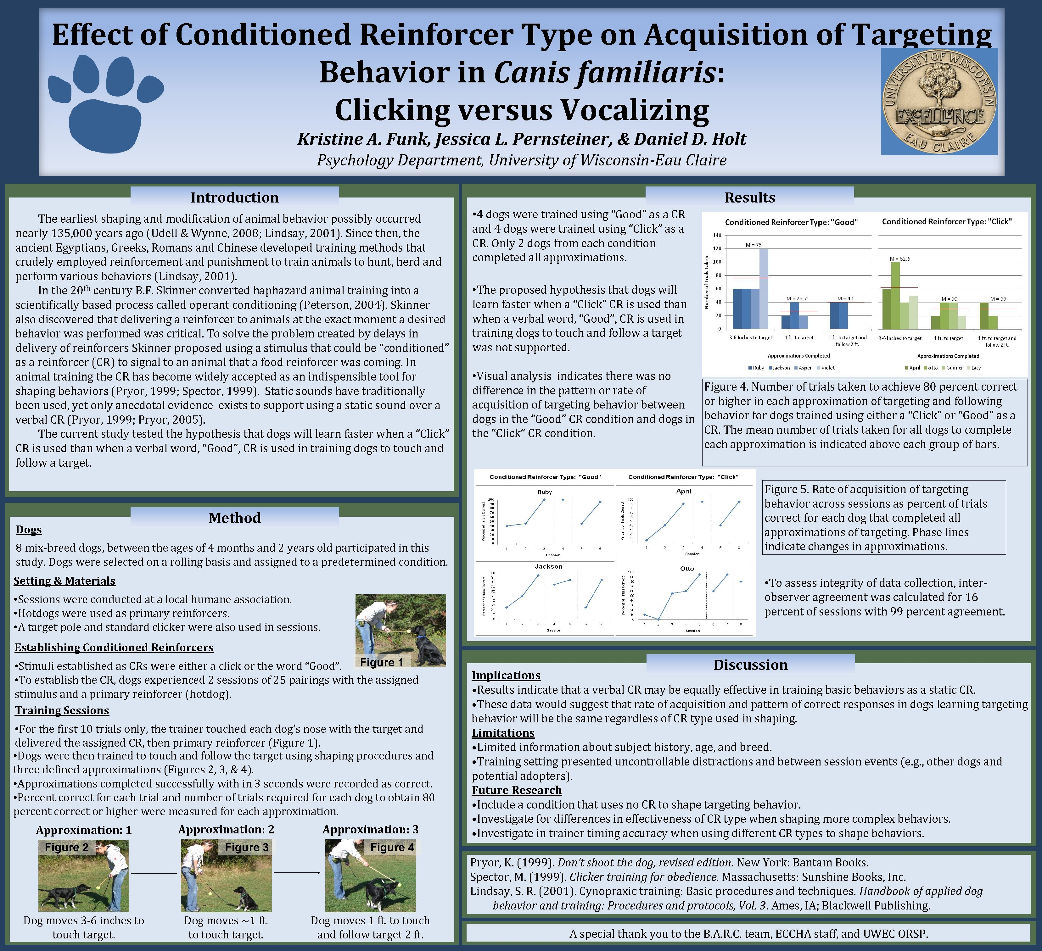 Effect of Conditioned Reinforcer Type on Acquisition of Targeting Behavior in Canis familiaris: Clicking