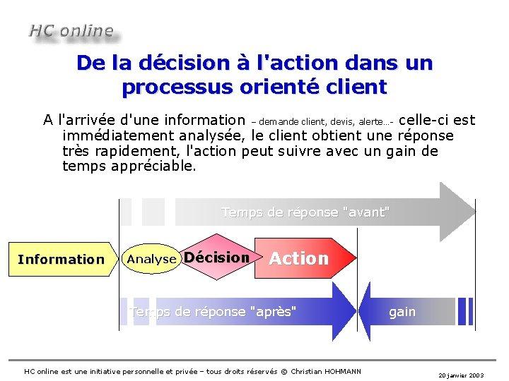 De la décision à l'action dans un processus orienté client A l'arrivée d'une information