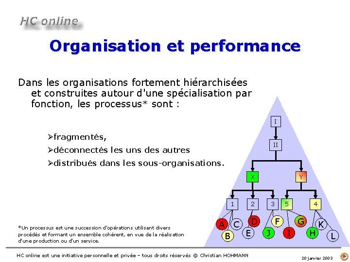 Organisation et performance Dans les organisations fortement hiérarchisées et construites autour d'une spécialisation par