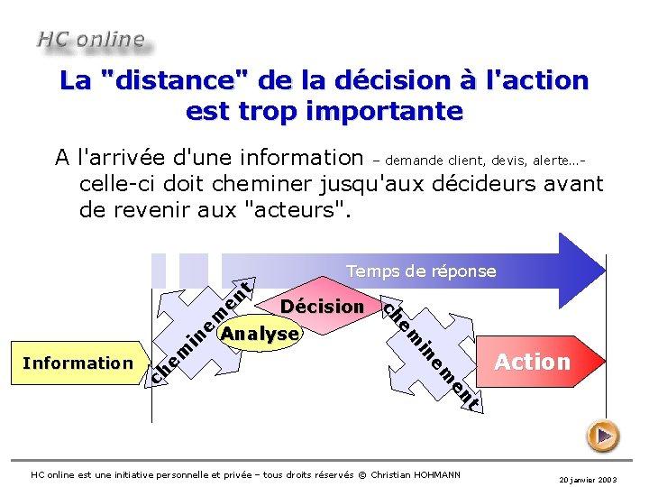 """La """"distance"""" de la décision à l'action est trop importante A l'arrivée d'une information"""