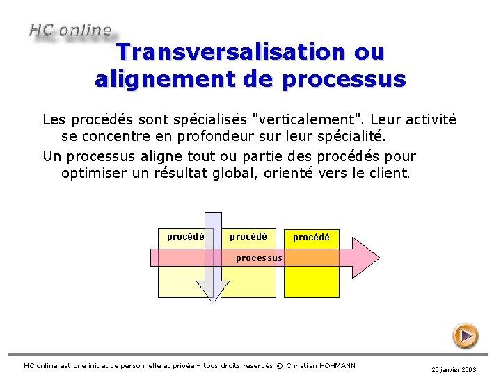 """Transversalisation ou alignement de processus Les procédés sont spécialisés """"verticalement"""". Leur activité se concentre"""