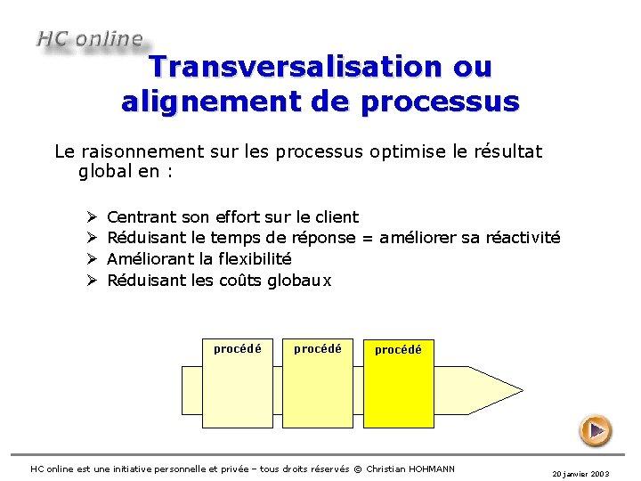 Transversalisation ou alignement de processus Le raisonnement sur les processus optimise le résultat global