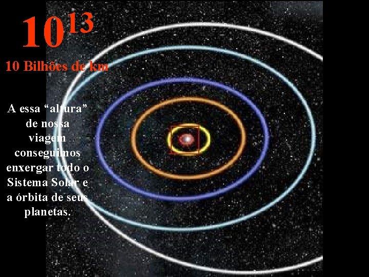 """13 10 10 Bilhões de km A essa """"altura"""" de nossa viagem conseguimos enxergar"""