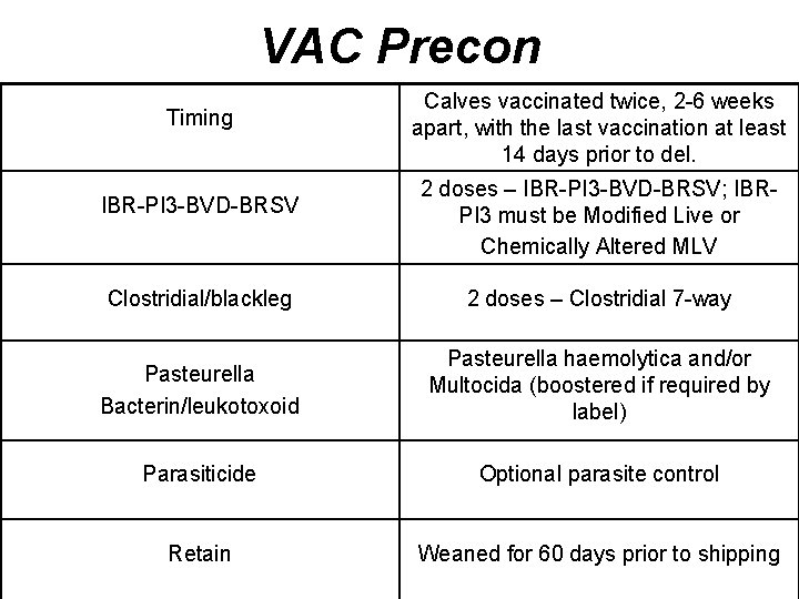 VAC Precon Timing IBR-PI 3 -BVD-BRSV Calves vaccinated twice, 2 -6 weeks apart, with