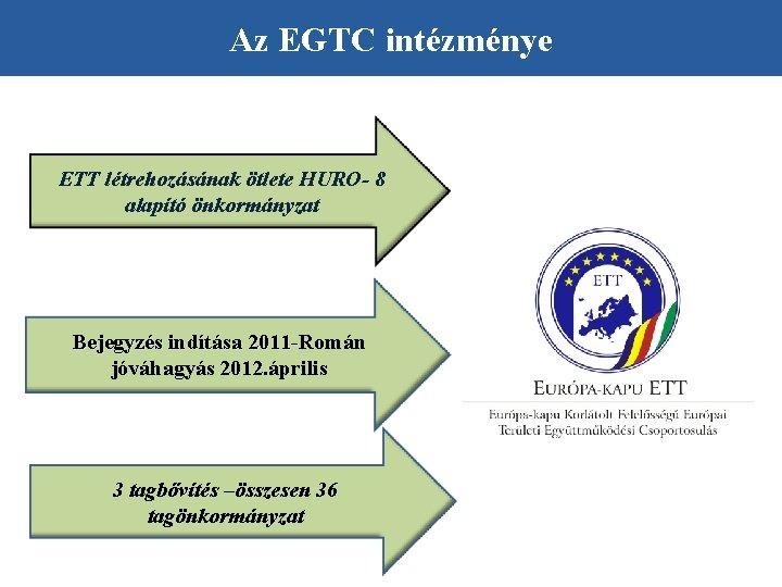 Az EGTC intézménye ETT létrehozásának ötlete HURO- 8 alapító önkormányzat Bejegyzés indítása 2011 -Román
