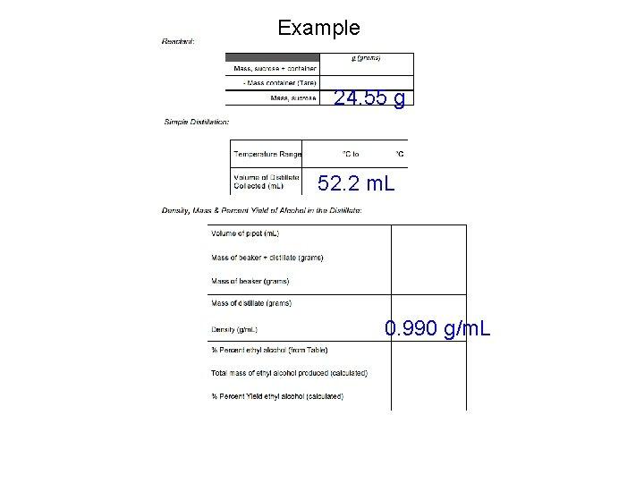 Example 24. 55 g 52. 2 m. L 0. 990 g/m. L