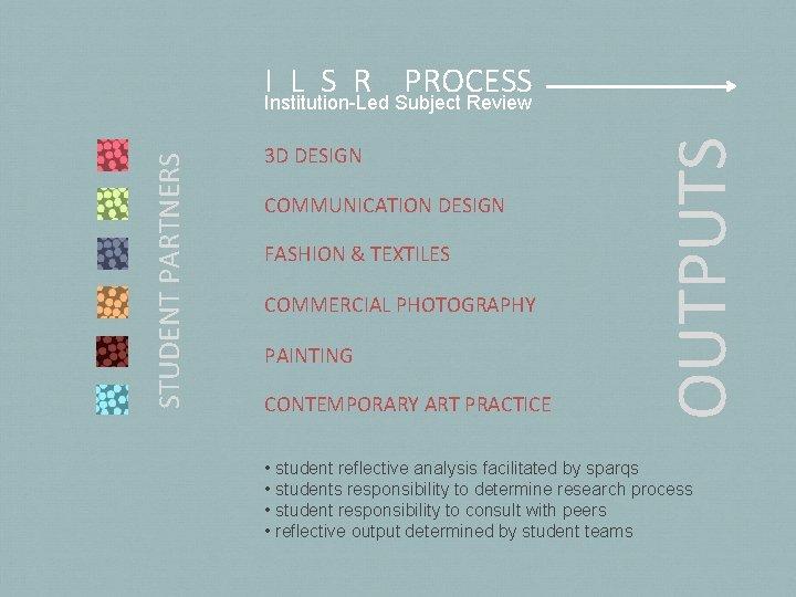 I L S R PROCESS 3 D DESIGN COMMUNICATION DESIGN FASHION & TEXTILES COMMERCIAL