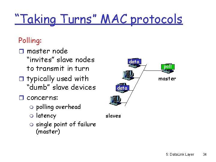 """Taking Turns"" MAC protocols Polling: r master node ""invites"" slave nodes to transmit in"