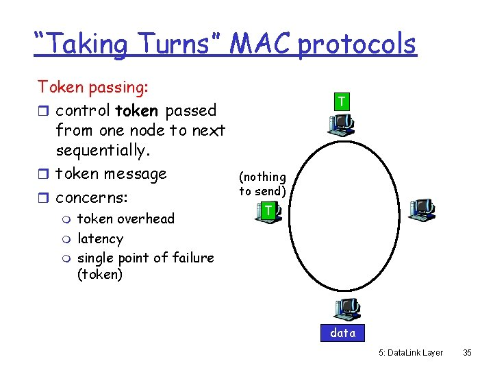 """""""Taking Turns"""" MAC protocols Token passing: r control token passed from one node to"""