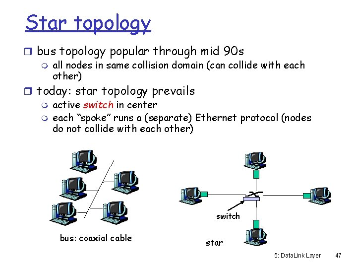 Star topology r bus topology popular through mid 90 s m all nodes in