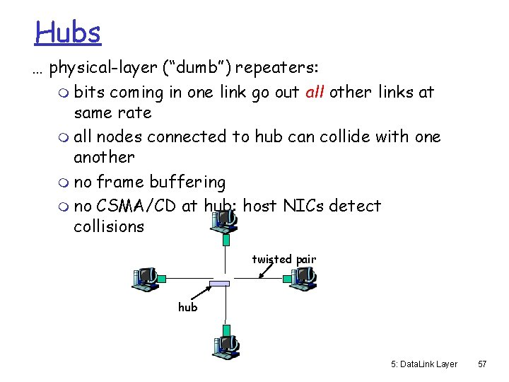 """Hubs … physical-layer (""""dumb"""") repeaters: m bits coming in one link go out all"""