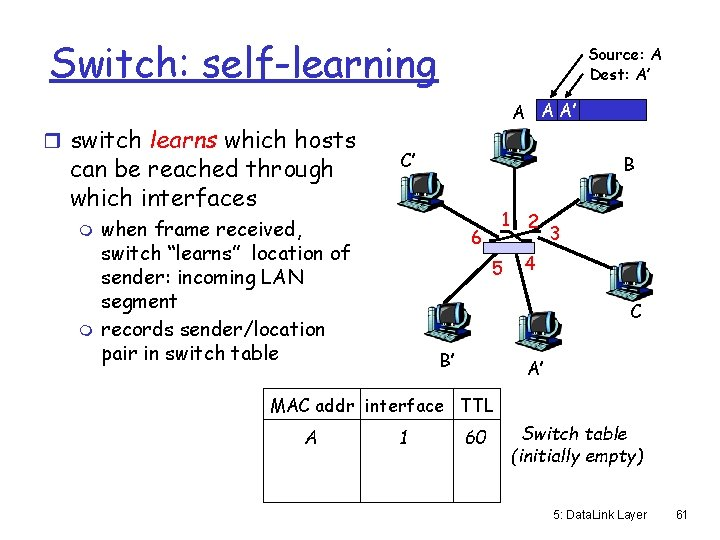 Switch: self-learning r switch learns which hosts can be reached through which interfaces m