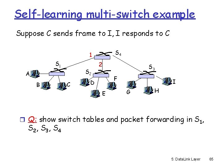 Self-learning multi-switch example Suppose C sends frame to I, I responds to C S