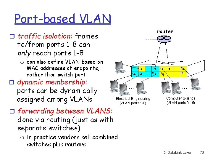 Port-based VLAN router r traffic isolation: frames to/from ports 1 -8 can only reach