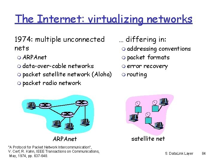 The Internet: virtualizing networks 1974: multiple unconnected nets m ARPAnet m data-over-cable networks m