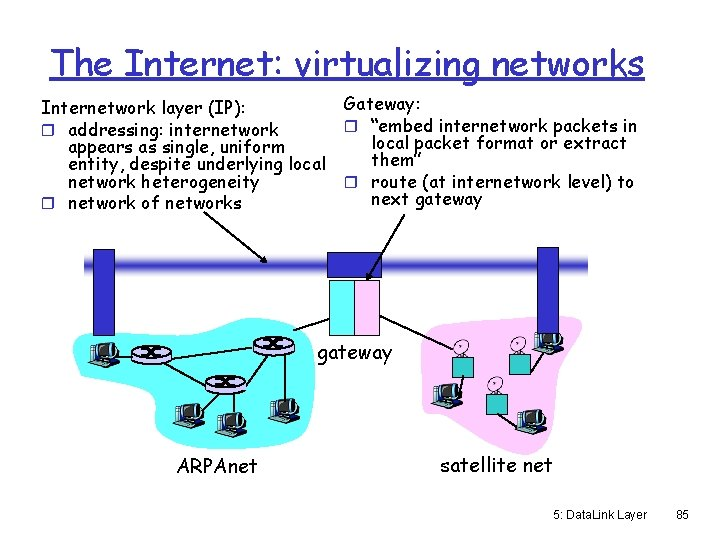 The Internet: virtualizing networks Internetwork layer (IP): r addressing: internetwork appears as single, uniform
