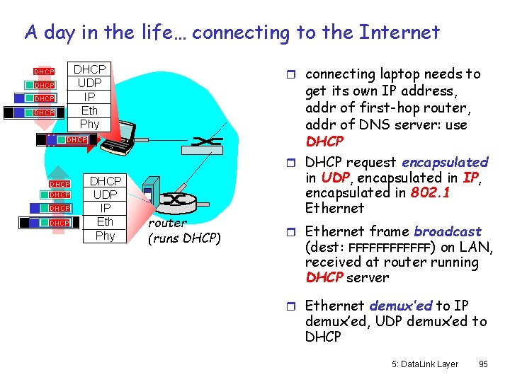 A day in the life… connecting to the Internet r connecting laptop needs to