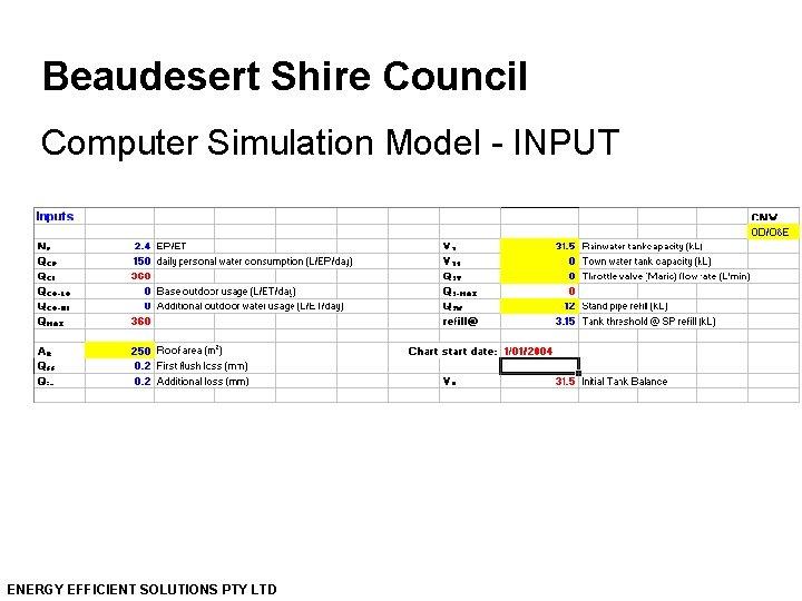 Beaudesert Shire Council Computer Simulation Model - INPUT ENERGY EFFICIENT SOLUTIONS PTY LTD