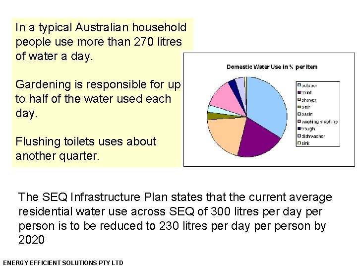 In a typical Australian household people use more than 270 litres of water a
